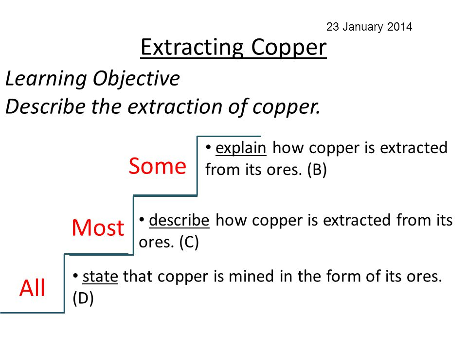 Extracting Copper Learning Objective Describe the extraction of copper.