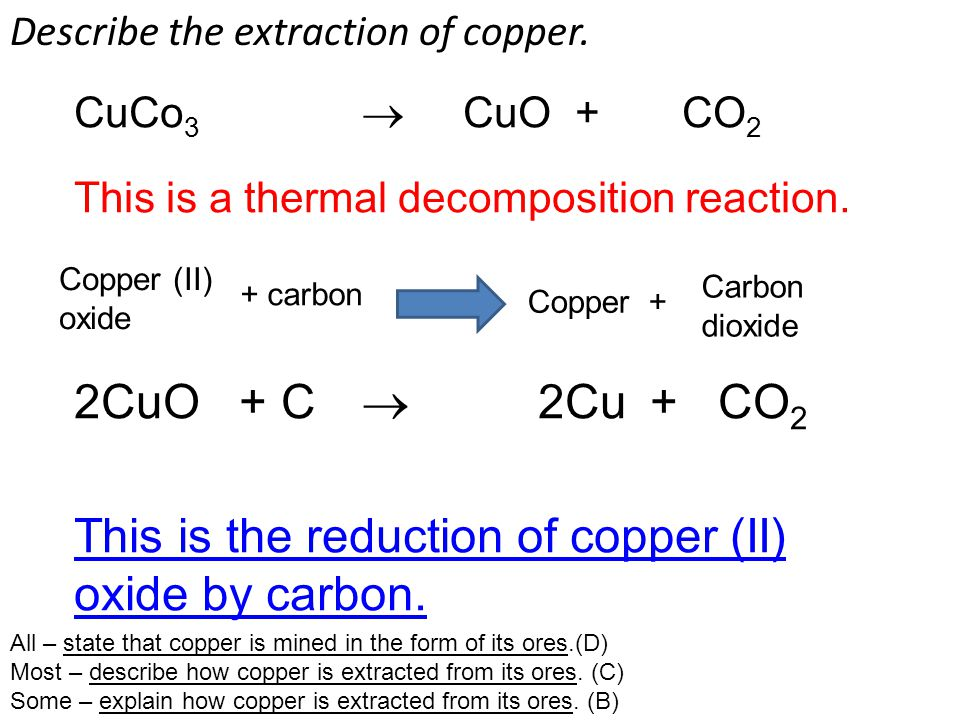 Describe the extraction of copper.