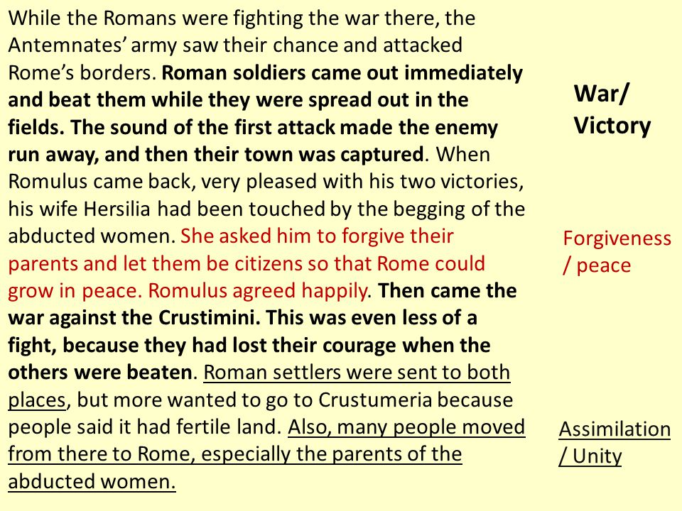 While the Romans were fighting the war there, the Antemnates' army saw their chance and attacked Rome's borders.
