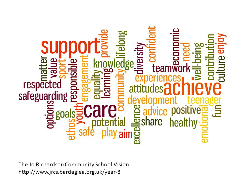 The Jo Richardson Community School Vision http://www.jrcs.bardaglea.org.uk/year-8