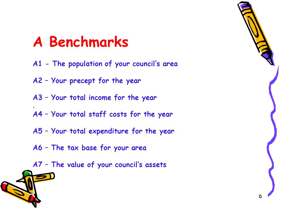 6 A Benchmarks A1 - The population of your council's area A2 – Your precept for the year A3 – Your total income for the year. A4 – Your total staff co