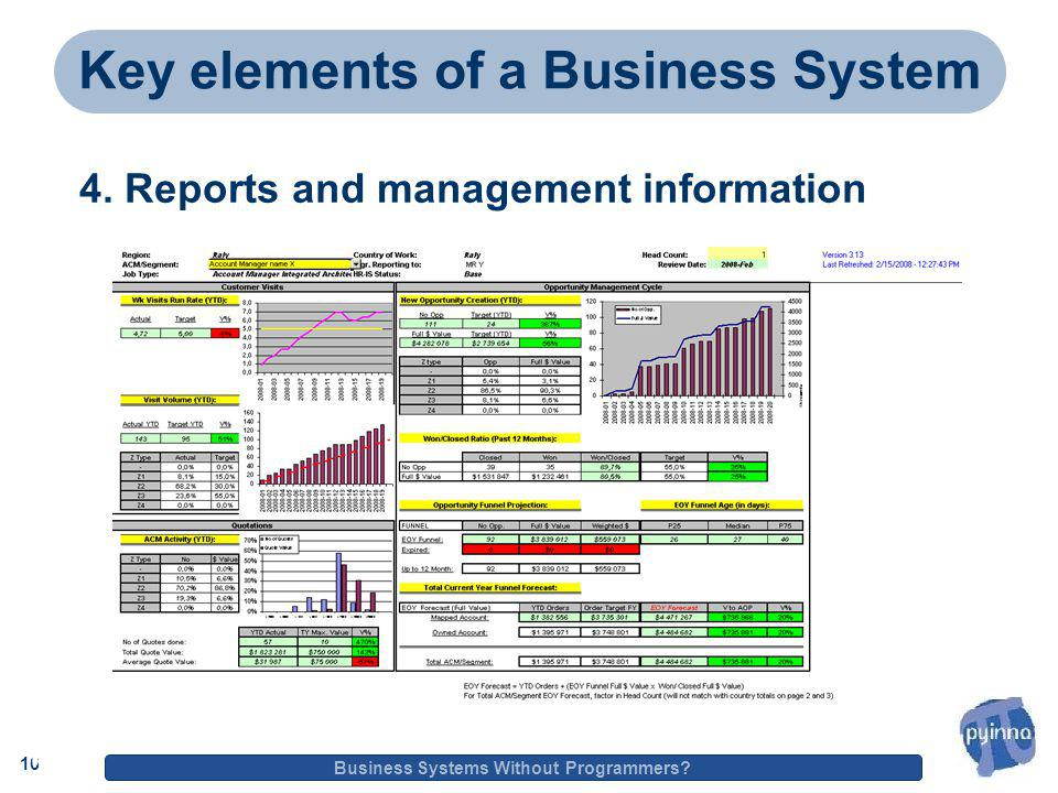 16 Business Systems Without Programmers. 16 Key elements of a Business System 4.
