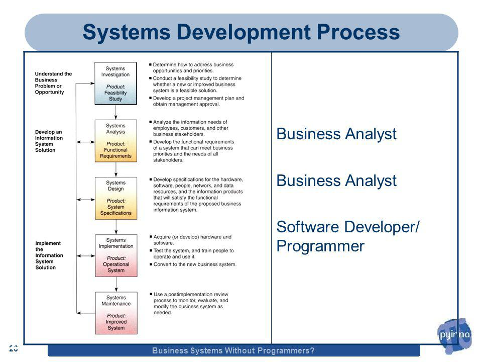 26 Business Systems Without Programmers.
