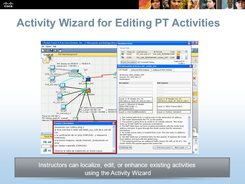 Presentation_ID 11 © 2010 Cisco Systems, Inc. All rights reserved.Cisco Public Activity Wizard for Editing PT Activities Instructors can localize, edi
