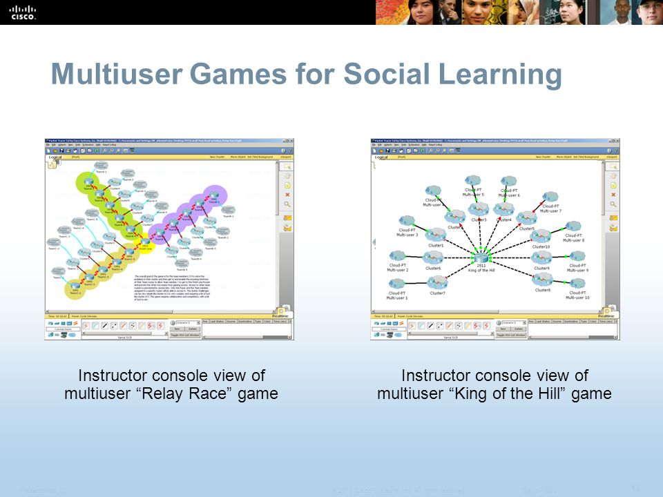 Presentation_ID 14 © 2010 Cisco Systems, Inc. All rights reserved.Cisco Public Multiuser Games for Social Learning Instructor console view of multiuse