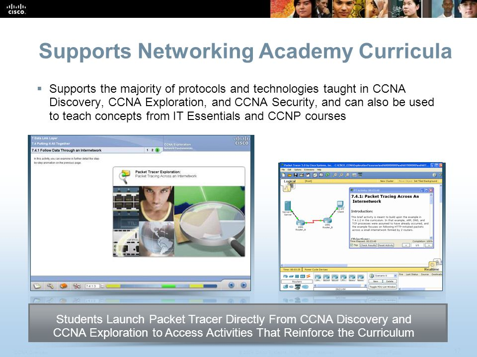 CCNA Overview 17 © 2009 Cisco Systems, Inc. All rights reserved. Cisco Public Supports Networking Academy Curricula Students Launch Packet Tracer Dire