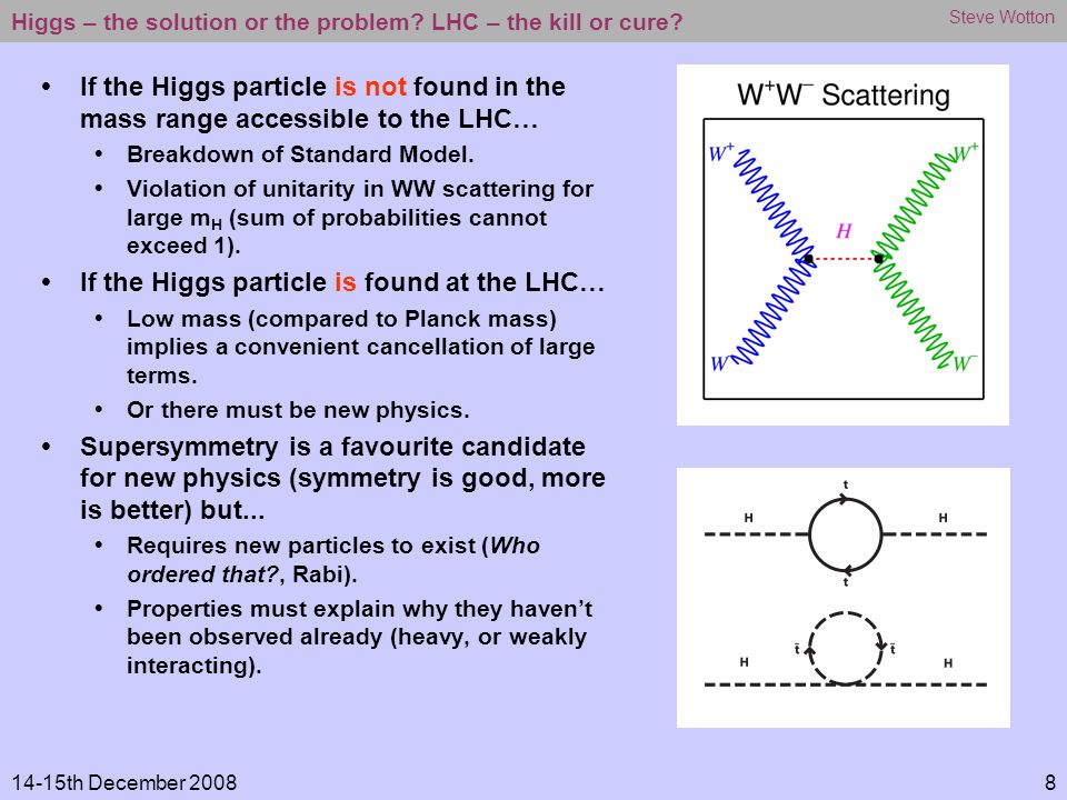 14-15th December 2008 Steve Wotton 8 Higgs – the solution or the problem.