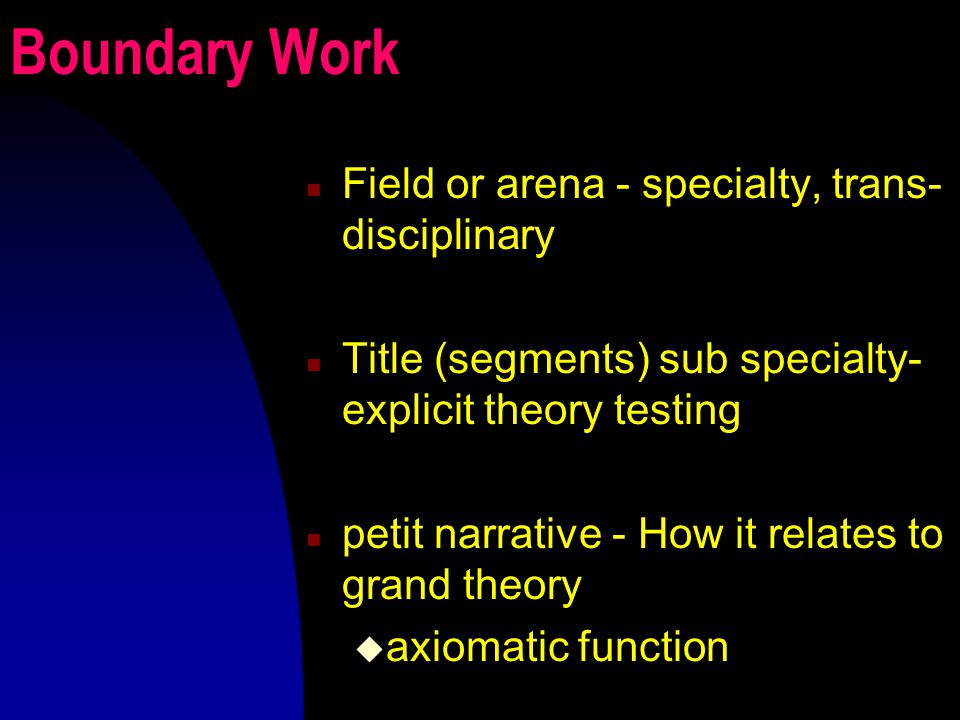 Boundary Work Field or arena - specialty, trans- disciplinary Title (segments) sub specialty- explicit theory testing petit narrative - How it relates to grand theory  axiomatic function