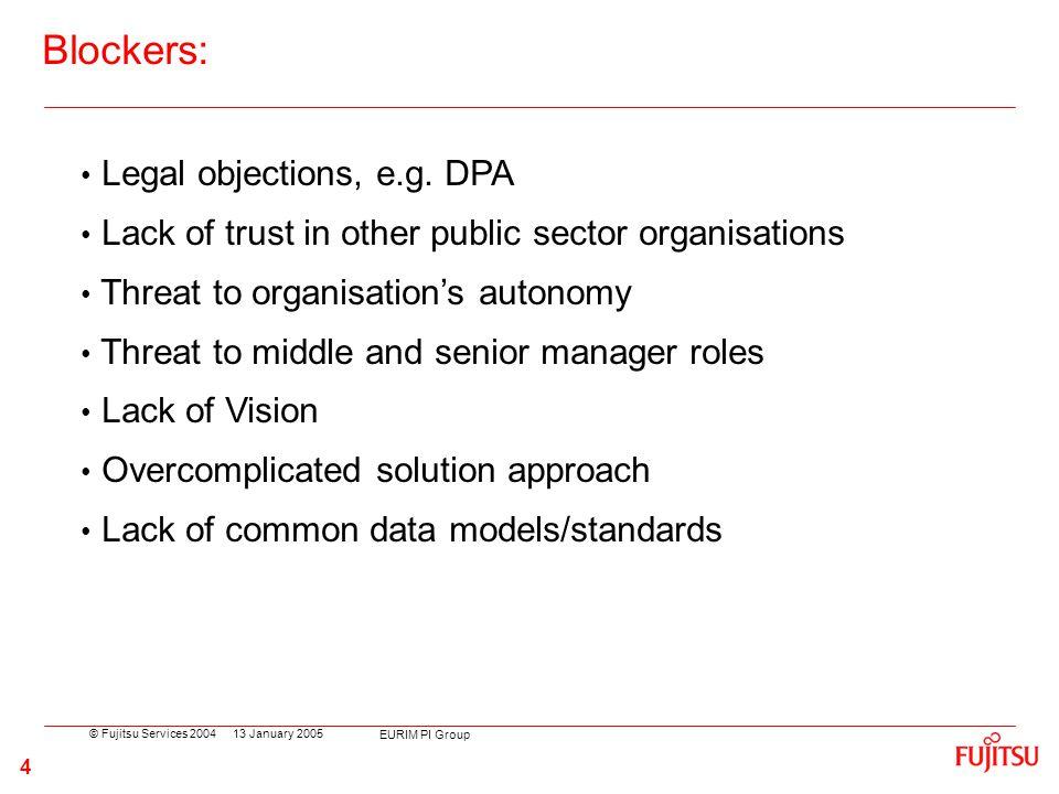 © Fujitsu Services 2004 EURIM PI Group 4 13 January 2005 Legal objections, e.g.