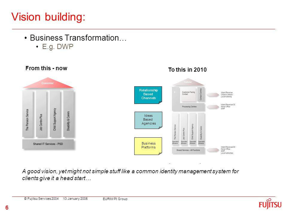 © Fujitsu Services 2004 EURIM PI Group 6 13 January 2005 Vision building: Business Transformation… E.g.