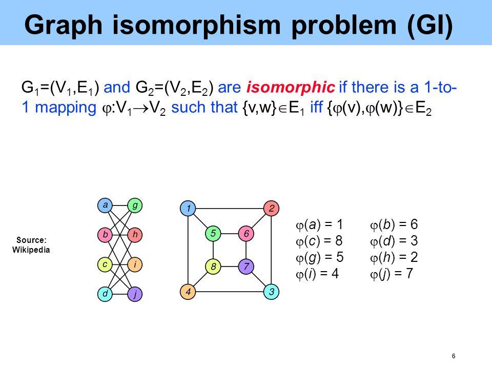 6 Graph isomorphism problem (GI) Source: Wikipedia  (a) = 1  (b) = 6  (c) = 8  (d) = 3  (g) = 5  (h) = 2  (i) = 4  (j) = 7 G 1 =(V 1,E 1 ) and G 2 =(V 2,E 2 ) are isomorphic if there is a 1-to- 1 mapping  :V 1  V 2 such that {v,w}  E 1 iff {  (v),  (w)}  E 2