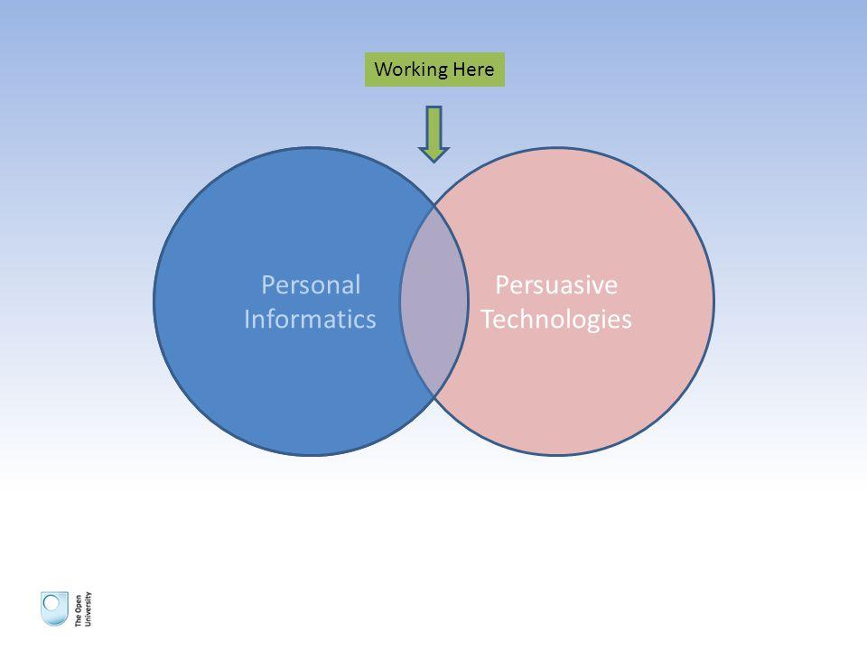 Personal Informatics Persuasive Technologies Working Here