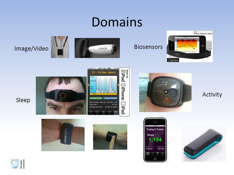 Domains Image/Video Biosensors Sleep Activity