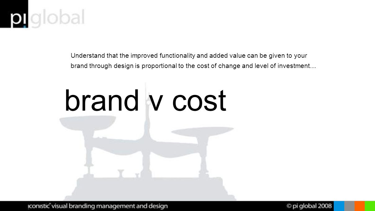 Understand that the improved functionality and added value can be given to your brand through design is proportional to the cost of change and level of investment… brand v cost