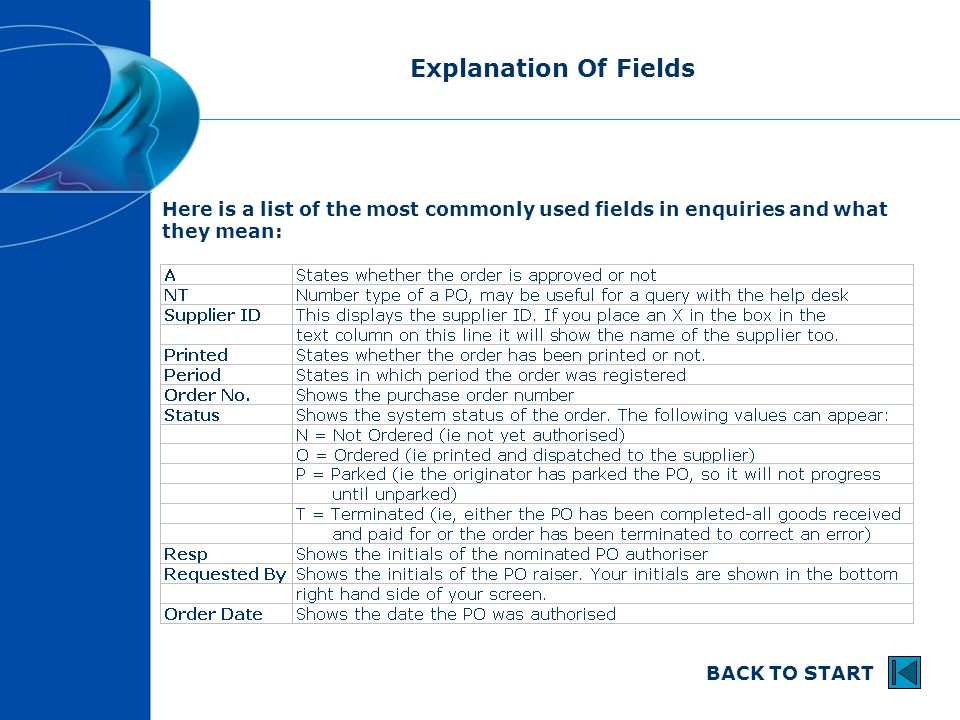 Explanation Of Fields Here is a list of the most commonly used fields in enquiries and what they mean: BACK TO START