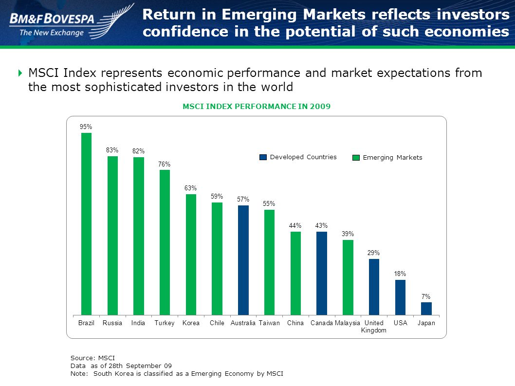 Emerging markets : an elusive concept that has to be revisited by market practitioners The financial crisis has provided evidence that :  Some emerging countries have built advanced regulation and effective financial infrastructures that withstand volatile markets more efficiently  Some emerging markets have developed original risk management solutions and transparency rules that better cope with financial institutions leveraging  Some emerging economies have created comprehensive corporate governance rules that promote disclosure more widely  New possibilities for developing capital markets are rising  New models for economic development are shaping  Old fashioned capitalism analytical framework is being challenged  Not every country needs to follow the path of more mature and developed economies  In a multipolar world the name of the game is full and open dialogue, not only East  West, but also North  South  There are plenty of lessons to be learned and experiences to be shared