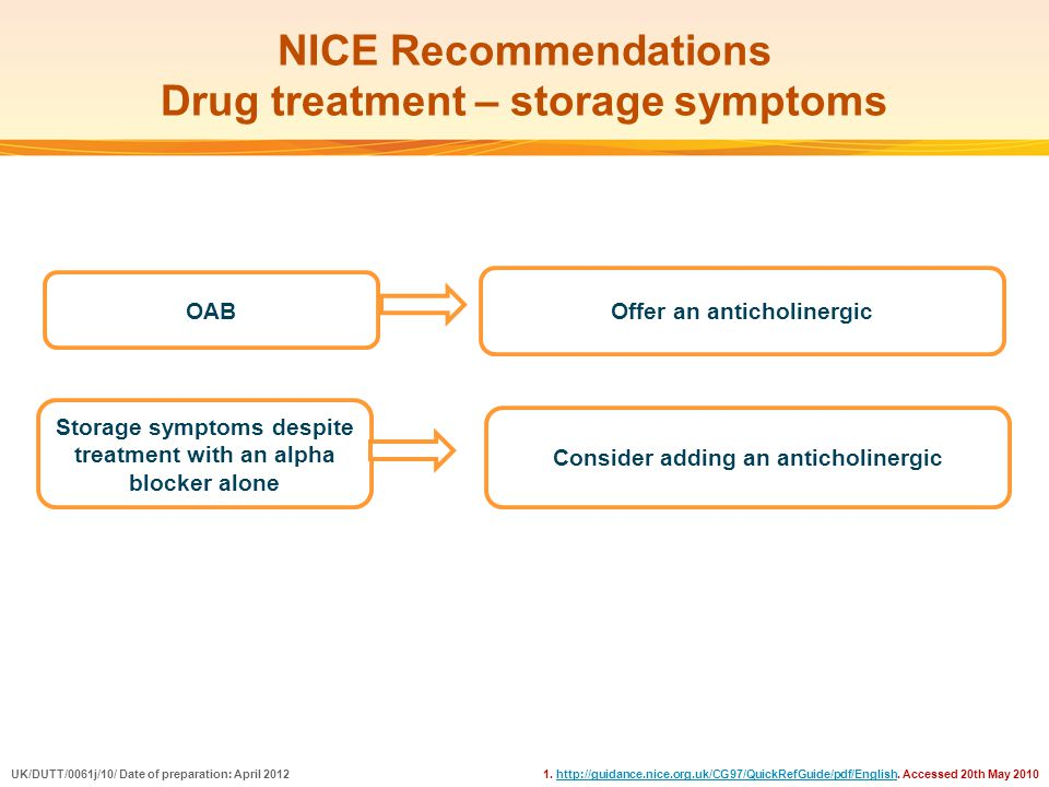 NICE Recommendations Drug treatment – storage symptoms 1. http://guidance.nice.org.uk/CG97/QuickRefGuide/pdf/English. Accessed 20th May 2010http://gui
