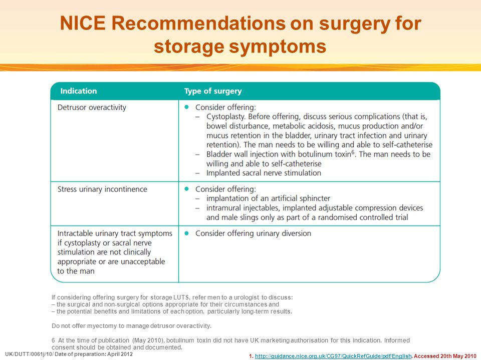 NICE Recommendations on surgery for storage symptoms 1. http://guidance.nice.org.uk/CG97/QuickRefGuide/pdf/English. Accessed 20th May 2010http://guida