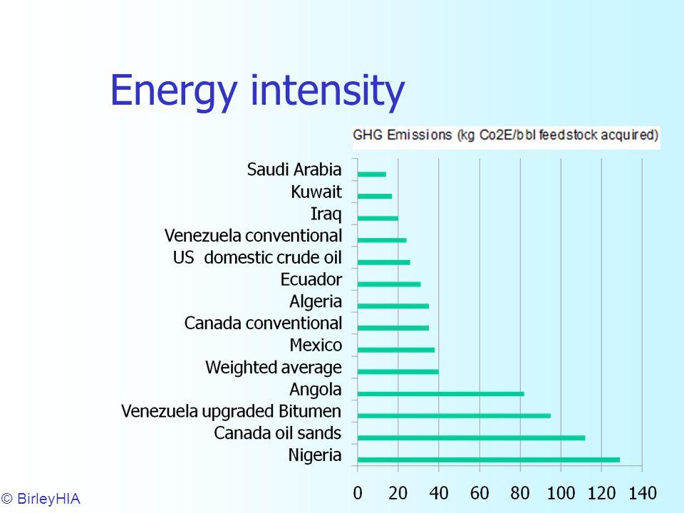 Energy intensity © BirleyHIA 12