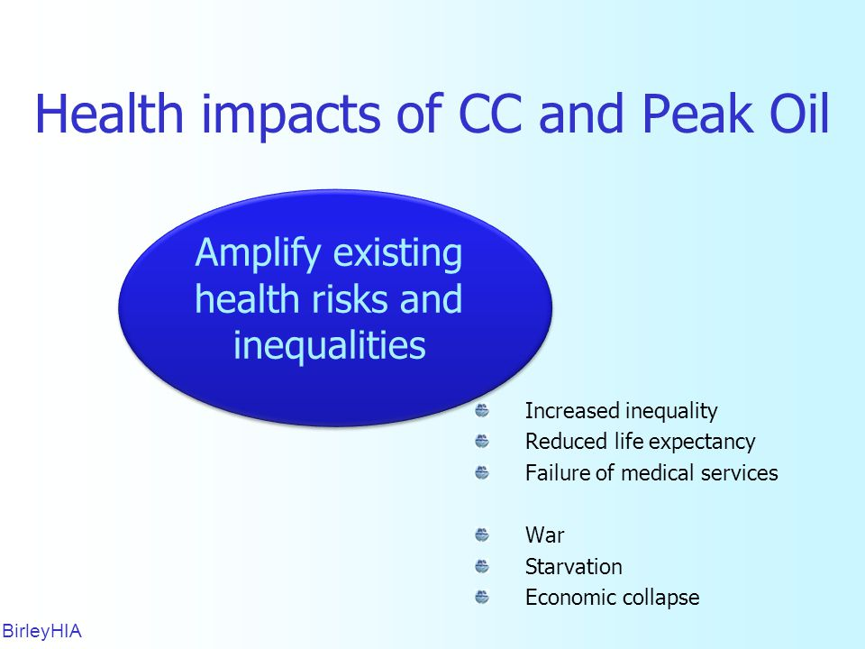 Health impacts of CC and Peak Oil Increased inequality Reduced life expectancy Failure of medical services War Starvation Economic collapse BirleyHIA 14 Amplify existing health risks and inequalities