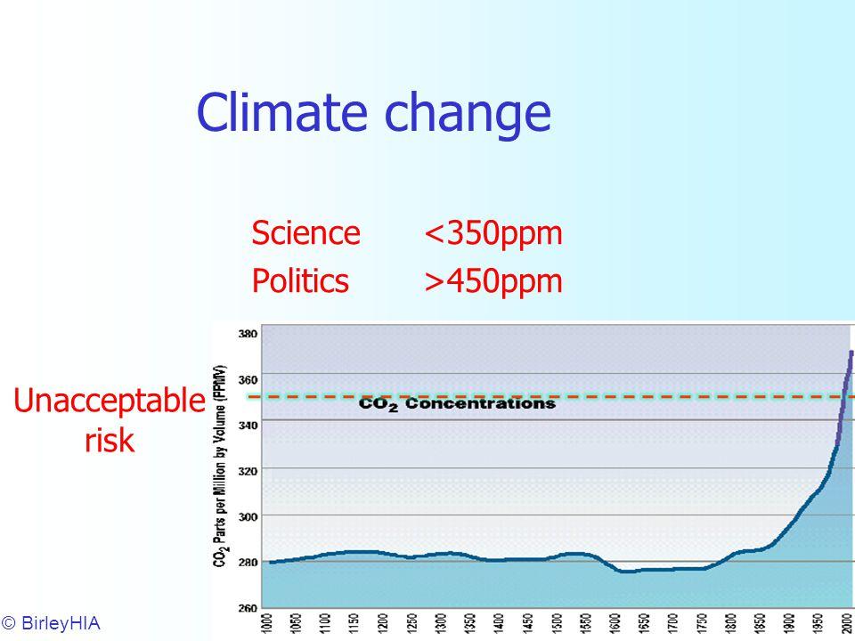 Climate change Science<350ppm Politics>450ppm © BirleyHIA 5 Unacceptable risk