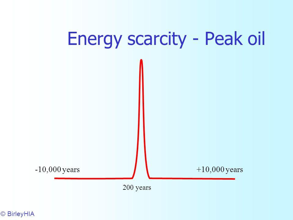 Energy scarcity - Peak oil © BirleyHIA 8 -10,000 years+10,000 years 200 years