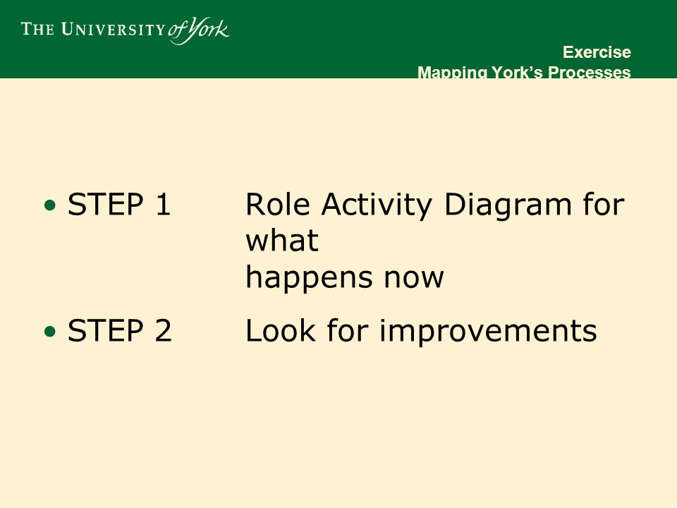 Example Role Activity Diagrams Recruitment Course Transfers Tuition fees Accommodation applications