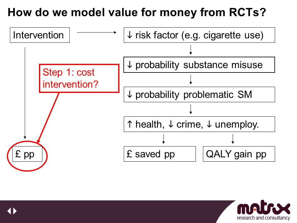 How do we model value for money from RCTs? Step 1: cost intervention? Intervention £ pp  risk factor (e.g. cigarette use)  probability substance mis