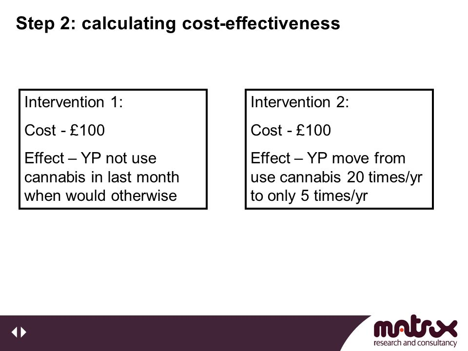 Step 2: calculating cost-effectiveness Intervention 1: Cost - £100 Effect – YP not use cannabis in last month when would otherwise Intervention 2: Cost - £100 Effect – YP move from use cannabis 20 times/yr to only 5 times/yr