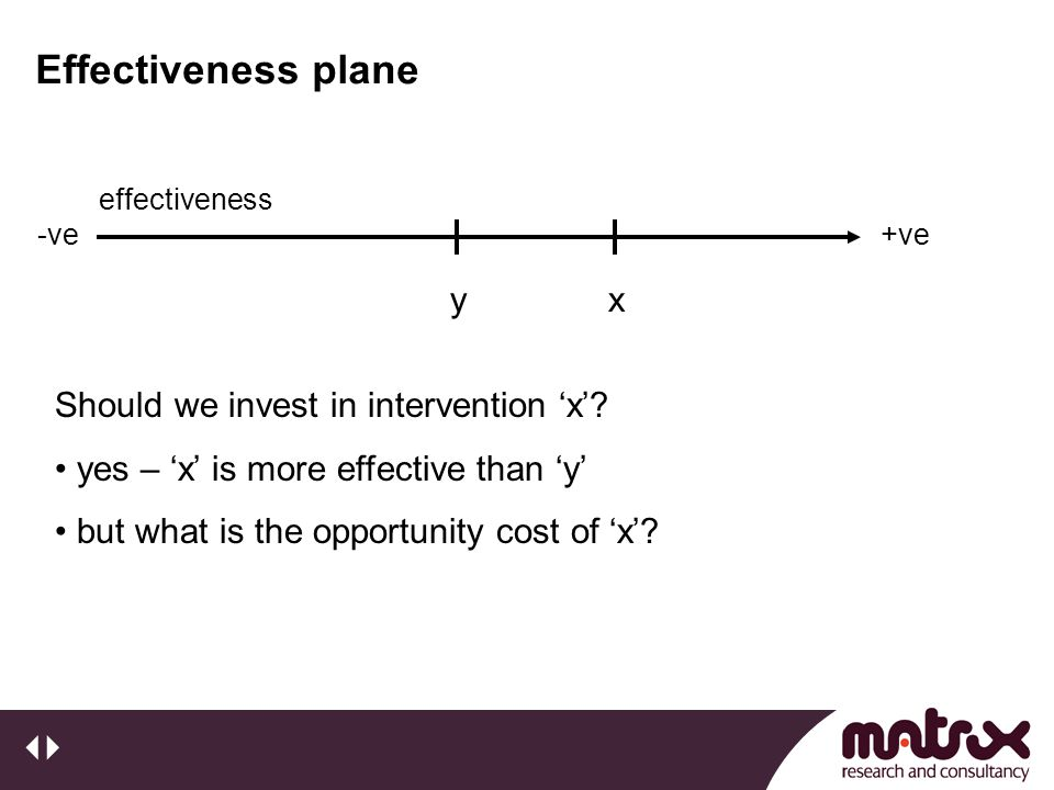 Effectiveness plane yx +ve-ve effectiveness Should we invest in intervention 'x'? yes – 'x' is more effective than 'y' but what is the opportunity cos
