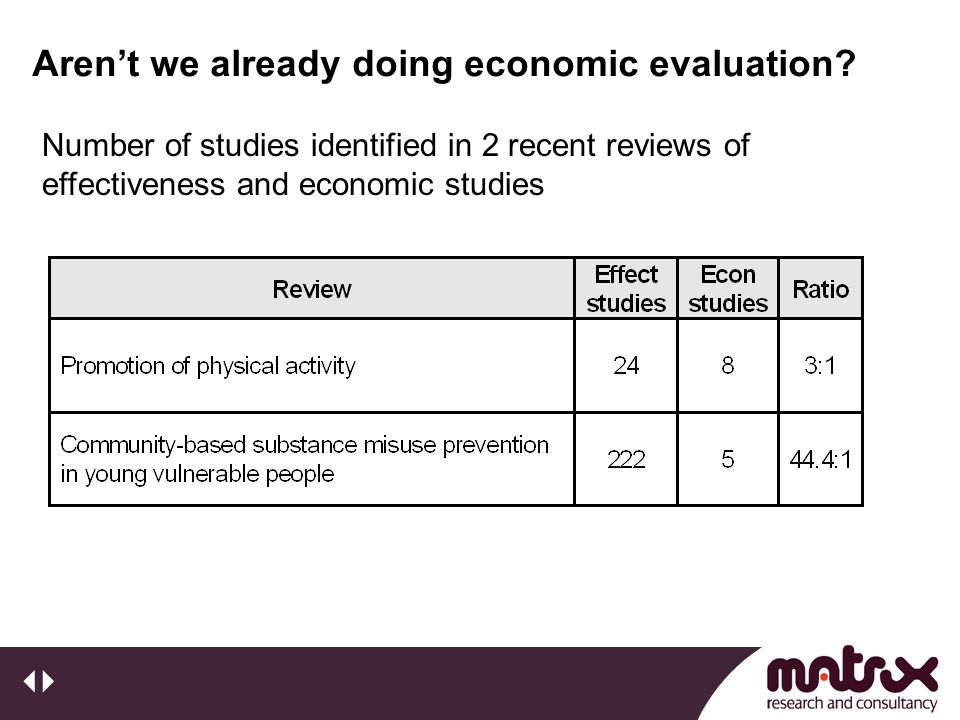 Aren't we already doing economic evaluation? Number of studies identified in 2 recent reviews of effectiveness and economic studies