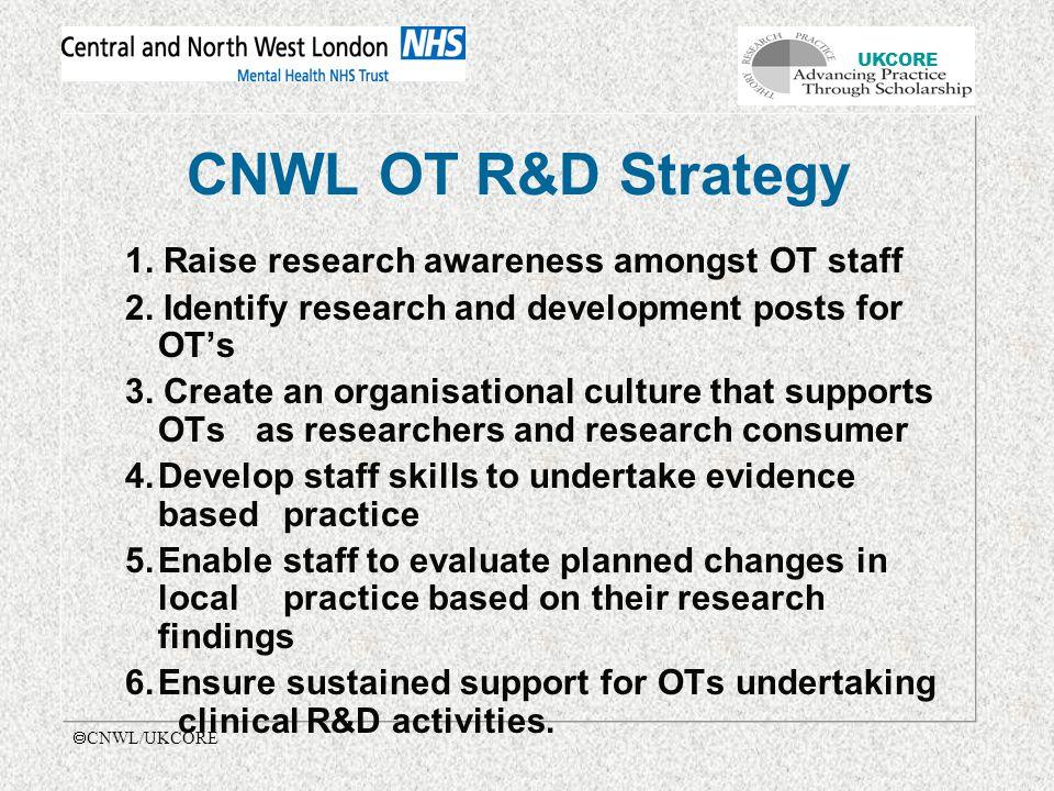 UKCORE  CNWL/UKCORE CNWL OT R&D Strategy 1. Raise research awareness amongst OT staff 2.