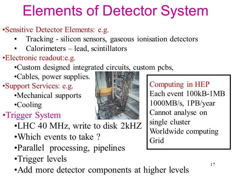 17 Elements of Detector System Sensitive Detector Elements: e.g.
