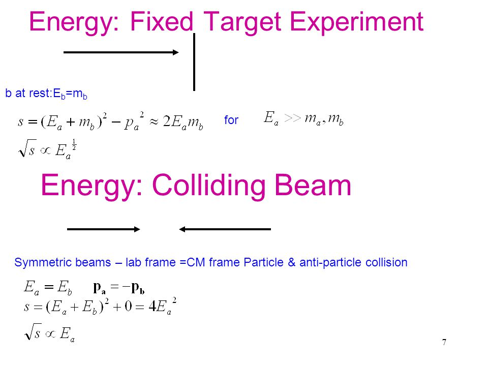 7 Energy: Fixed Target Experiment b at rest:E b =m b for Energy: Colliding Beam Symmetric beams – lab frame =CM frame Particle & anti-particle collision