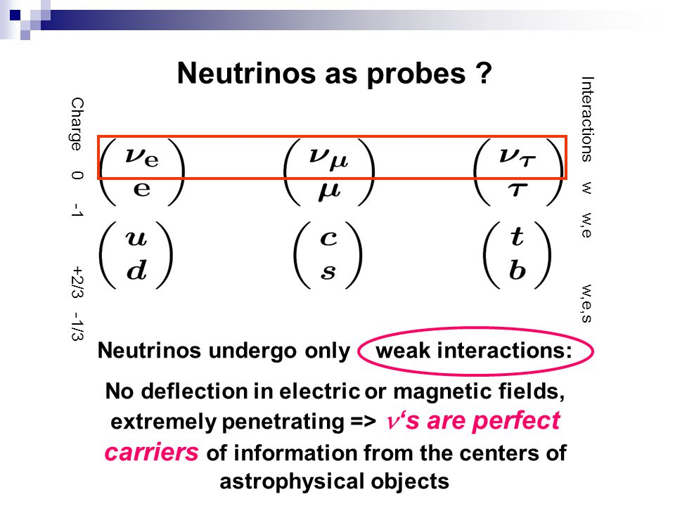 Charge 0 -1 +2/3 -1/3 Neutrinos as probes .