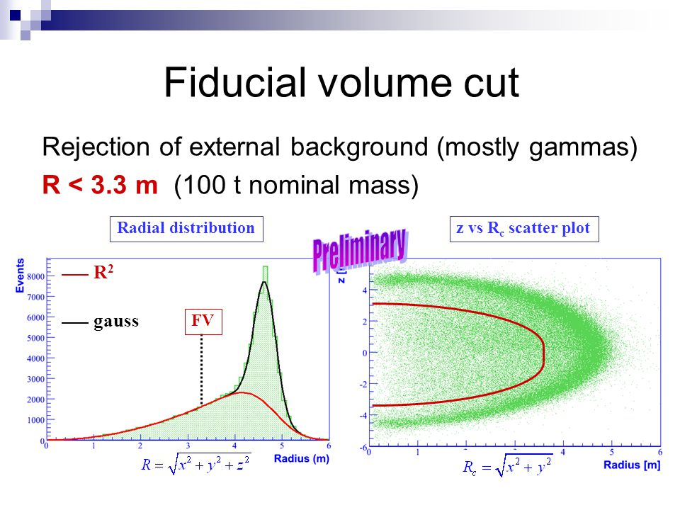 Fiducial volume cut Rejection of external background (mostly gammas) R < 3.3 m (100 t nominal mass) Radial distribution R2R2 gauss z vs R c scatter plot FV