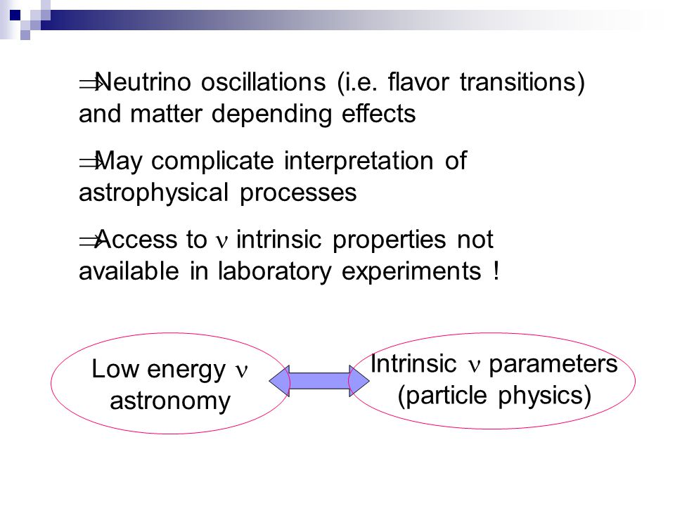  Neutrino oscillations (i.e. flavor transitions) and matter depending effects  May complicate interpretation of astrophysical processes  Access to