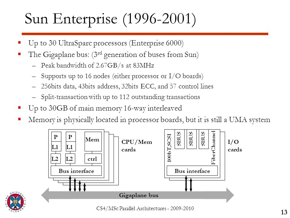 CS4/MSc Parallel Architectures - 2009-2010 Sun Enterprise (1996-2001)  Up to 30 UltraSparc processors (Enterprise 6000)  The Gigaplane bus: (3 rd generation of buses from Sun) –Peak bandwidth of 2.67GB/s at 83MHz –Supports up to 16 nodes (either processor or I/O boards) –256bits data, 43bits address, 32bits ECC, and 57 control lines –Split-transaction with up to 112 outstanding transactions  Up to 30GB of main memory 16-way interleaved  Memory is physically located in processor boards, but it is still a UMA system 13 P ctrl L1 L2 Mem P L1 L2 Bus interface CPU/Mem cards FiberChannel SBUS Bus interface I/O cards SBUS 100bT,SCSI Gigaplane bus