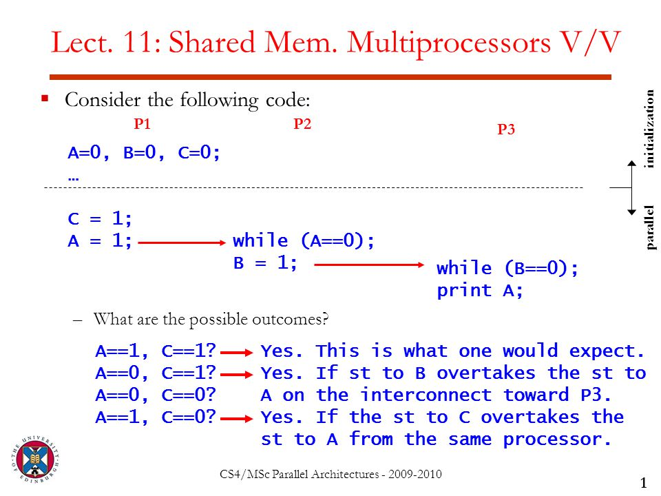 CS4/MSc Parallel Architectures - 2009-2010  Consider the following code: –What are the possible outcomes.