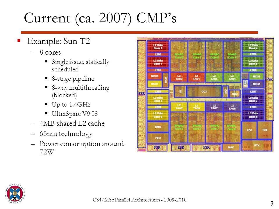 CS4/MSc Parallel Architectures - 2009-2010 Current (ca.