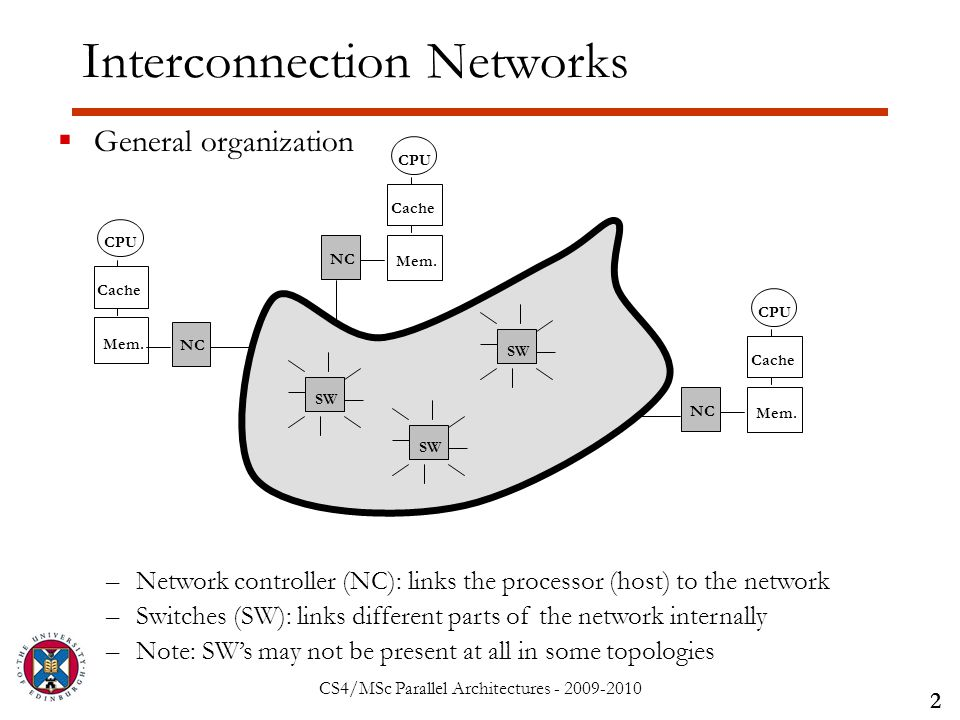CS4/MSc Parallel Architectures - 2009-2010 Interconnection Networks 2  General organization –Network controller (NC): links the processor (host) to the network –Switches (SW): links different parts of the network internally –Note: SW's may not be present at all in some topologies CPU Cache Mem.