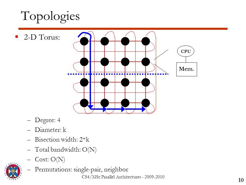 CS4/MSc Parallel Architectures - 2009-2010 Topologies  2-D Torus: –Degree: 4 –Diameter: k –Bisection width: 2*k –Total bandwidth: O(N) –Cost: O(N) –Permutations: single-pair, neighbor 10 CPU Mem.