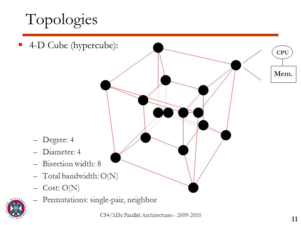 CS4/MSc Parallel Architectures - 2009-2010 Topologies  4-D Cube (hypercube): –Degree: 4 –Diameter: 4 –Bisection width: 8 –Total bandwidth: O(N) –Cost: O(N) –Permutations: single-pair, neighbor 11 CPU Mem.
