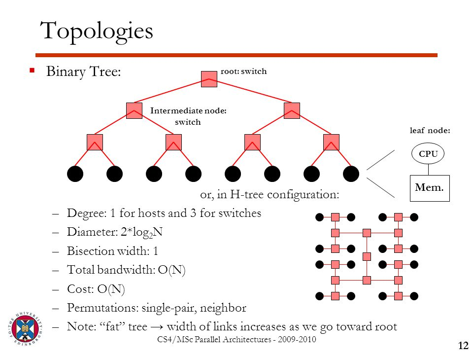 CS4/MSc Parallel Architectures - 2009-2010 Topologies  Binary Tree: or, in H-tree configuration: –Degree: 1 for hosts and 3 for switches –Diameter: 2*log 2 N –Bisection width: 1 –Total bandwidth: O(N) –Cost: O(N) –Permutations: single-pair, neighbor –Note: fat tree → width of links increases as we go toward root 12 CPU Mem.