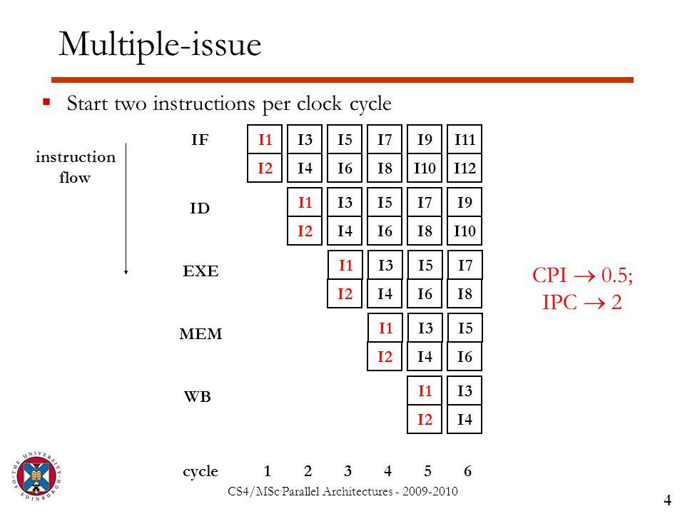 CS4/MSc Parallel Architectures - 2009-2010 Multiple-issue  Start two instructions per clock cycle 4 IFI1I3 I1I3 ID EXE MEM WB I1I3 I1I3 I1I3 I5I7 I5 I7I9 I5I7I9I11 cycle123456 instruction flow I2I4I6I8I10I12 I2I4I6I8I10 I2I4I6I8 I2I4I6 I2I4 CPI  0.5; IPC  2