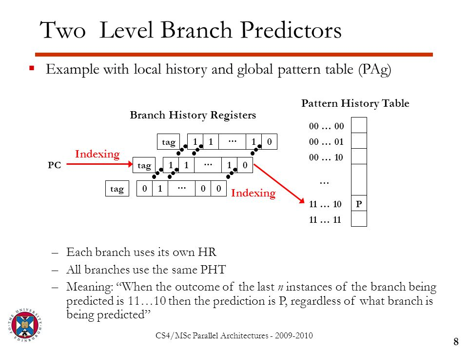 CS4/MSc Parallel Architectures - 2009-2010  Example with local history and global pattern table (PAg) –Each branch uses its own HR –All branches use the same PHT –Meaning: When the outcome of the last n instances of the branch being predicted is 11…10 then the prediction is P, regardless of what branch is being predicted Two Level Branch Predictors 8 111...