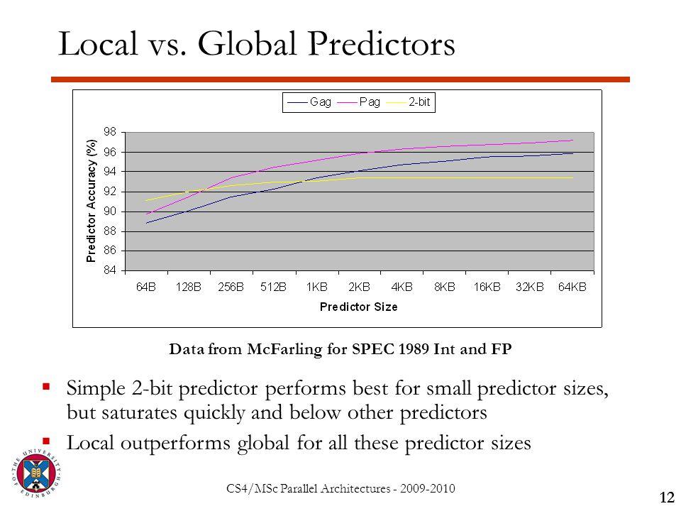 CS4/MSc Parallel Architectures - 2009-2010 Local vs.