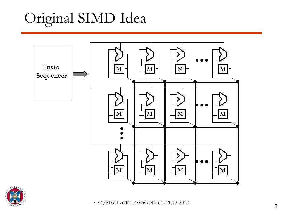 CS4/MSc Parallel Architectures - 2009-2010 3 Original SIMD Idea Instr. Sequencer MMMMMMMMMMMM