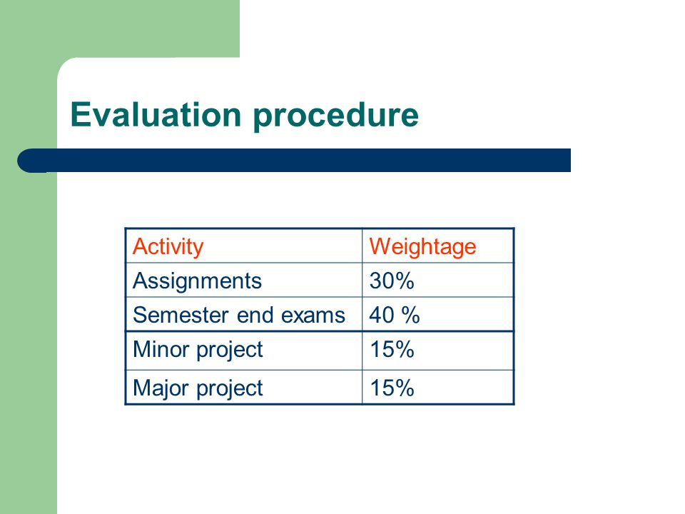 Evaluation procedure ActivityWeightage Assignments30% Semester end exams40 % Minor project15% Major project15%