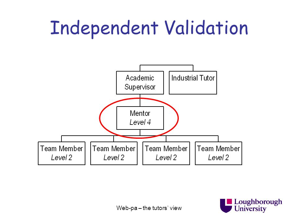Web-pa – the tutors' view Independent Validation